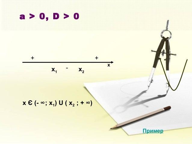 a > 0, D > 0 x + + - x Є (- ∞; x1) U ( x2 ; + ∞) x1 x2 Пример