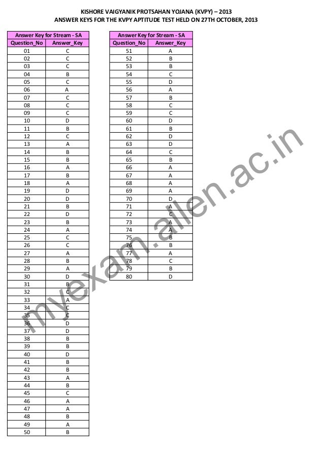 KVPY 2013 Answer Key