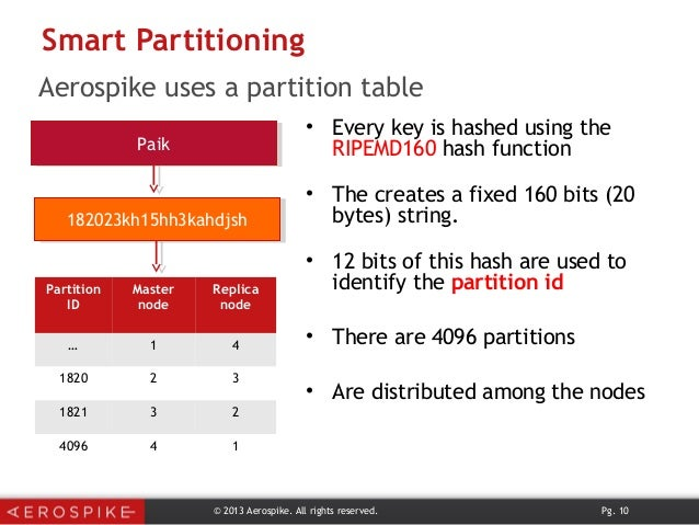 Smart Partitioning • Every key is hashed using the RIPEMD160 hash function • The creates a fixed 160 bits (20 bytes) strin...