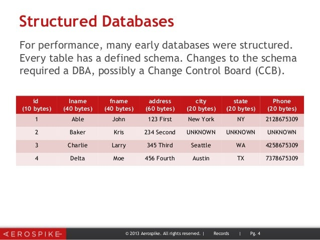 Structured Databases For performance, many early databases were structured. Every table has a defined schema. Changes to t...