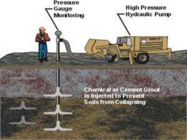 Injection grouting