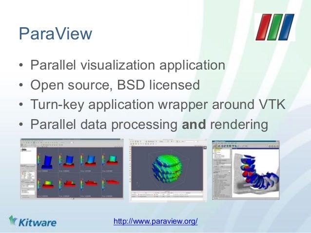 Big data visualization frameworks and applications at Kitware