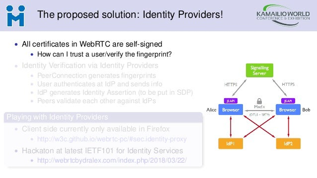 WebRTC security+more @ KamailioWorld 2018