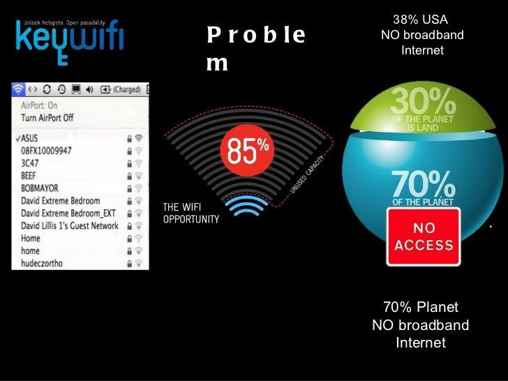 38% USA  NO broadband Internet 70% Planet NO broadband Internet Problem