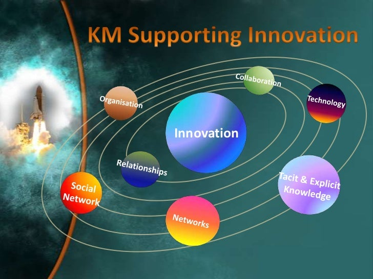how does knowledge management influence innovation Knowledge management experts talk about the future of knowledge management and how technology will affect the future of knowledge management innovation, or.