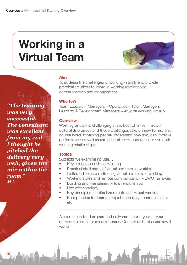 Strategies For Working With Challenging Behaviours Ctri
