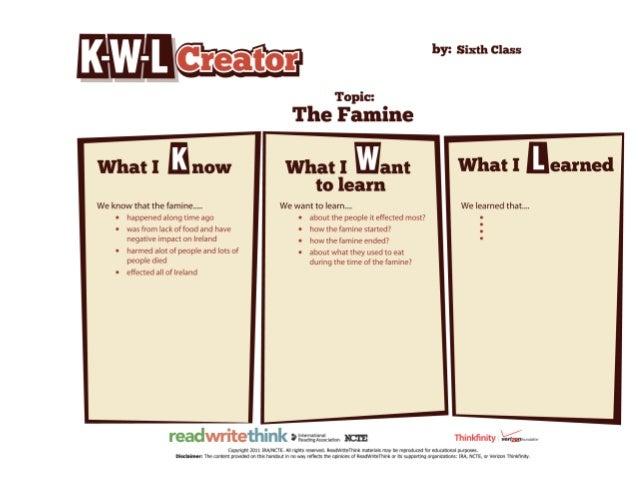 Chart Kwl Chart Updated Kwl Chart Free Printable Printable Maps
