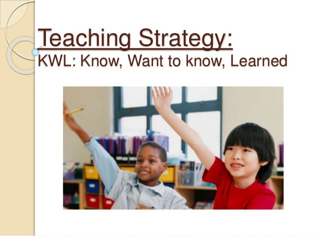 Teaching Strategy: KWL: Know, Want to know, Learned