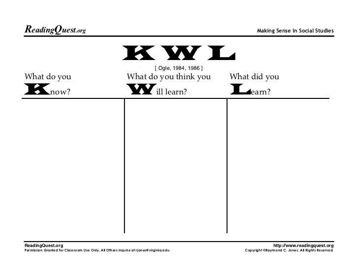KWL Chart. ReadingQuest.org ...