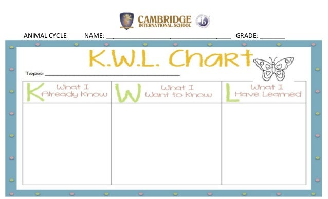 Kwl Chart Animal Cycle