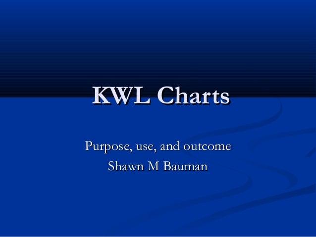 KWL ChartsKWL Charts Purpose, use, and outcomePurpose, use, and outcome Shawn M BaumanShawn M Bauman
