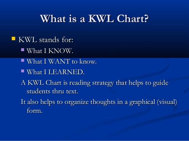Kwl Chart Presentation