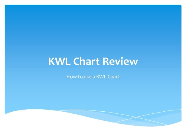 KWL Chart Review How to use a KWL Chart