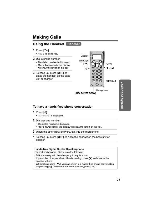 "Making CallsUsing the Handset Handset1 Press [C].  • ""Talk"" is displayed.                                                D..."