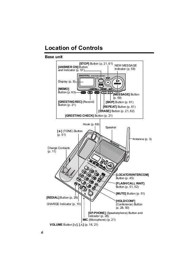 Location of Controls    Base unit                             [STOP] Button (p. 21, 61)            [ANSWER ON] Button     ...
