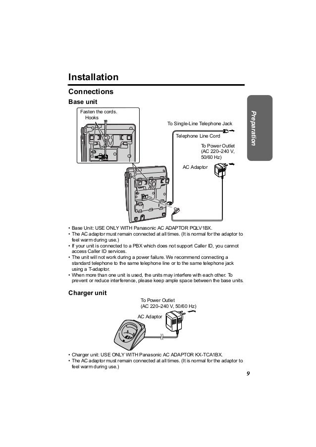 InstallationConnectionsBase unit     Fasten the cords.                                                                    ...