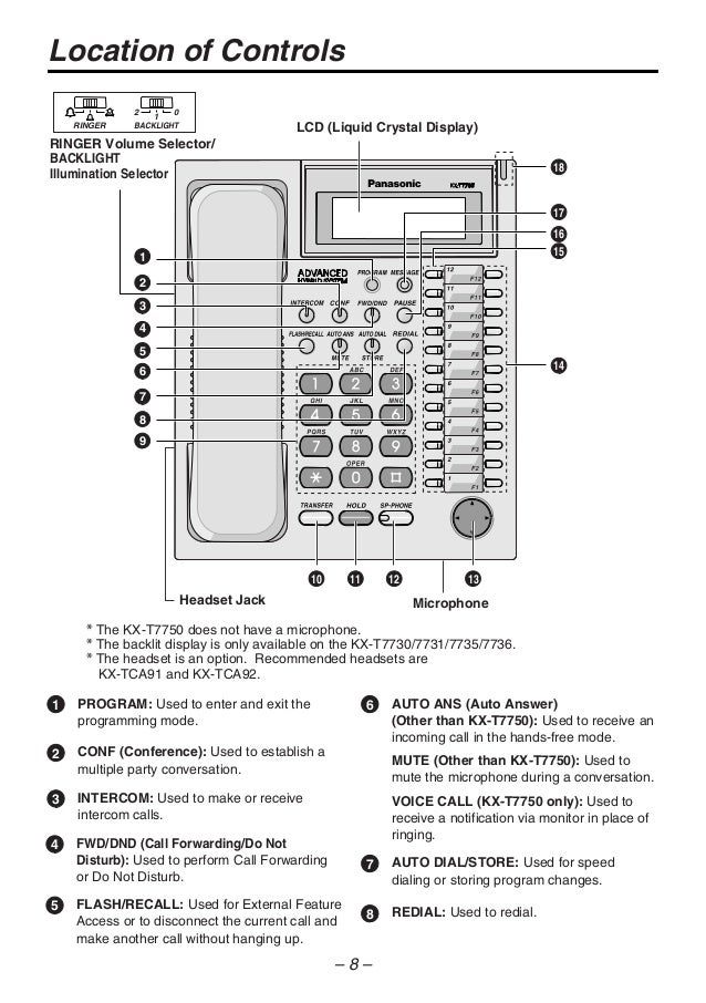 Quick Reference Guide KX-T7720/KX-T7730 KX-T7731/KX-T7735