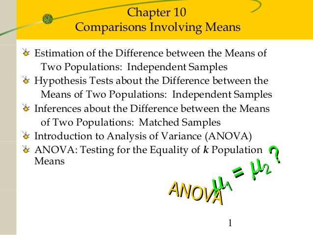 1 Chapter 10 Comparisons Involving Means µµ11 == µµ22 ?? ANOVAANOVA Estimation of the Difference between the Means of Two ...