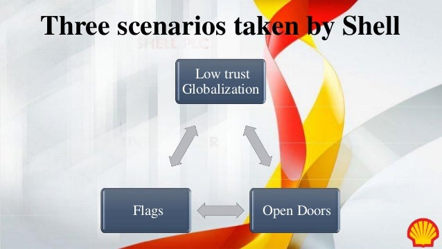 CASE STUDY Navigation in SAP Systems Introduction to ...