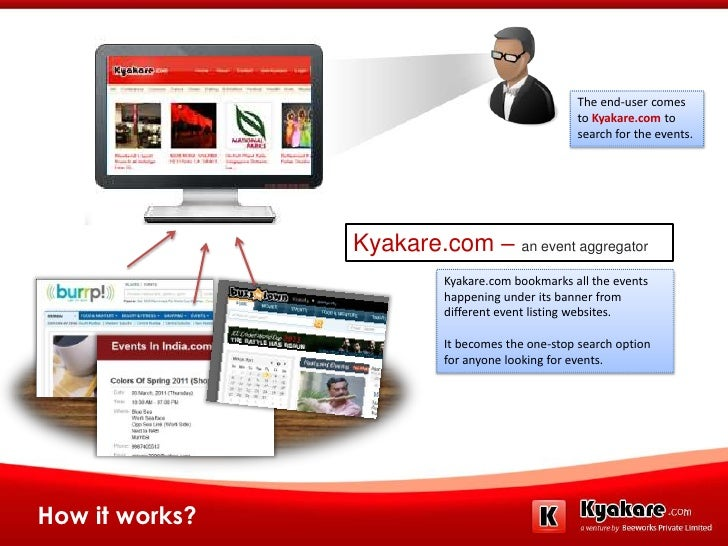 The end-user comes to Kyakare.com to search for the events. <br />Kyakare.com – an event aggregator<br />Kyakare.com bookm...