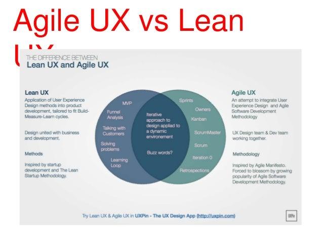 Kydak lean ux iue2014 for Agile vs agile
