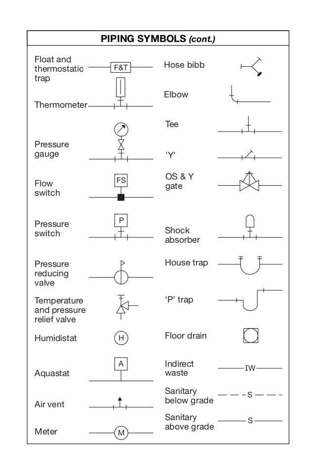 Flanged Pressure Gauge Symbol