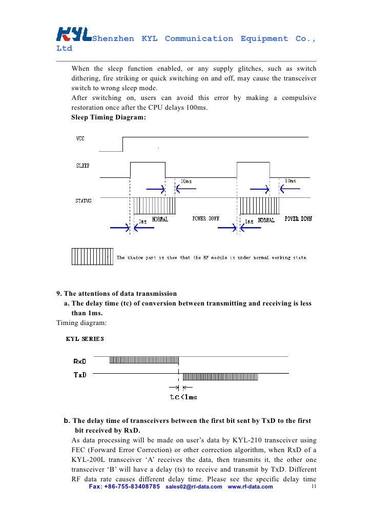 KYL 210 RF Module user manual