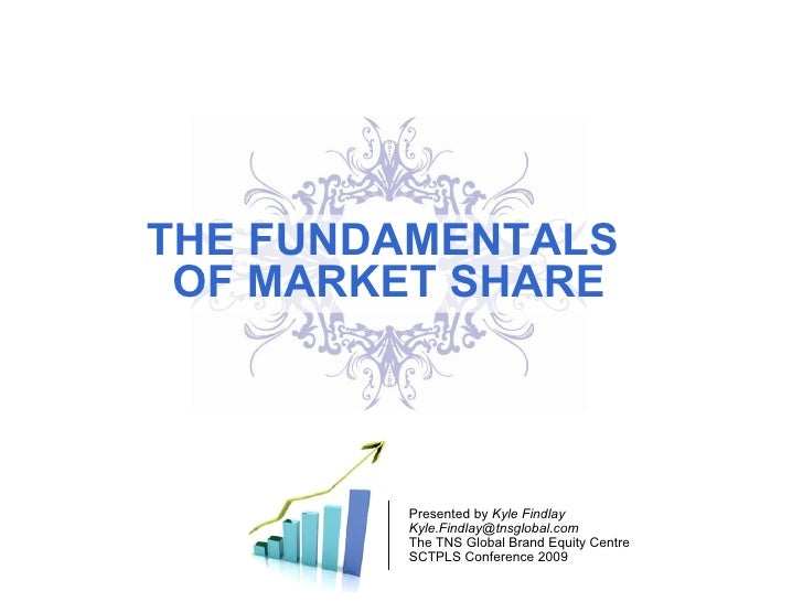 THE FUNDAMENTALS  OF MARKET SHARE Presented by  Kyle Findlay [email_address] The TNS Global Brand Equity Centre SCTPLS Con...