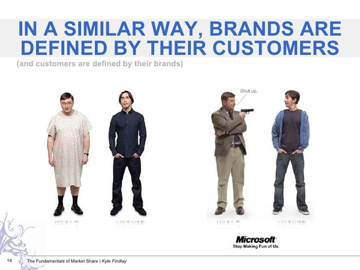 IN A SIMILAR WAY, BRANDS ARE DEFINED BY THEIR CUSTOMERS (and customers are defined by their brands)