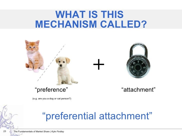 """<ul><li>"""" preferential attachment"""" </li></ul>WHAT IS THIS  MECHANISM CALLED? """" preference"""" + """" attachment"""" (e.g. are you a..."""