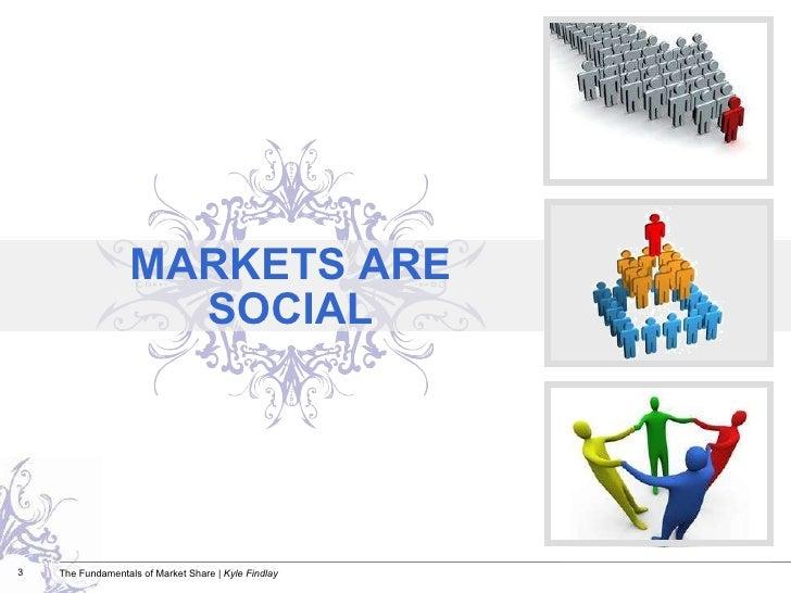 The Fundamentals of Market Share | Kyle Findlay Slide 3