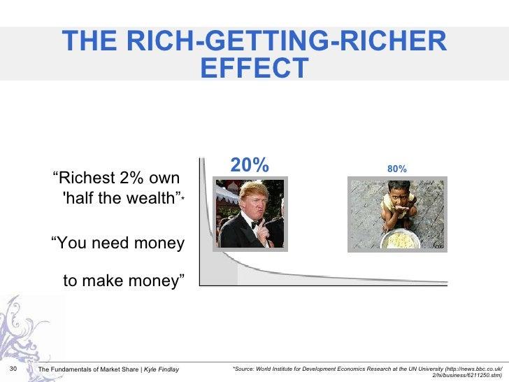"<ul><li>"" You need money  to make money"" </li></ul>THE RICH-GETTING-RICHER EFFECT *Source: World Institute for Development..."
