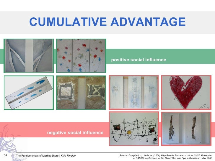 CUMULATIVE ADVANTAGE Source:  Campbell, J; Liddle, N. (2008) Why Brands Succeed: Luck or Skill?. Presented at SAMRA confer...