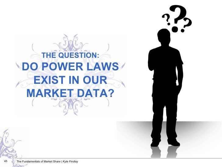 THE QUESTION: DO POWER LAWS EXIST IN OUR MARKET DATA?