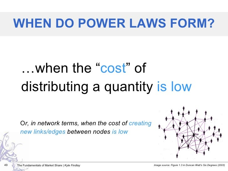 """WHEN DO POWER LAWS FORM? … when the """" cost """" of distributing a quantity  is low O r, in network terms, when the cost of  c..."""