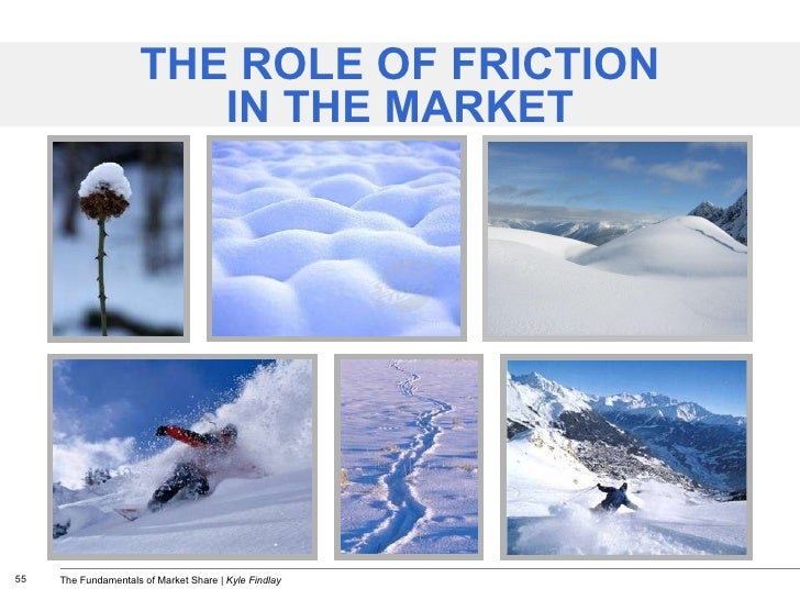 THE ROLE OF FRICTION IN THE MARKET