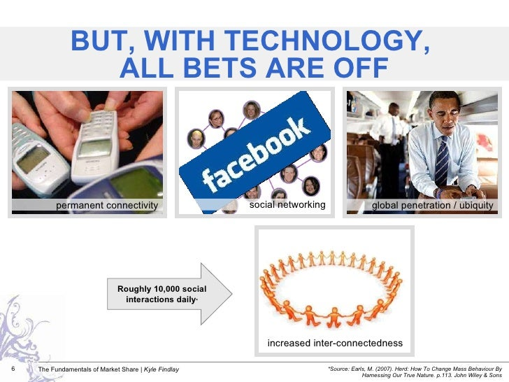 BUT, WITH TECHNOLOGY,  ALL BETS ARE OFF Roughly 10,000 social interactions daily * *Source:  Earls, M. (2007). Herd: How T...