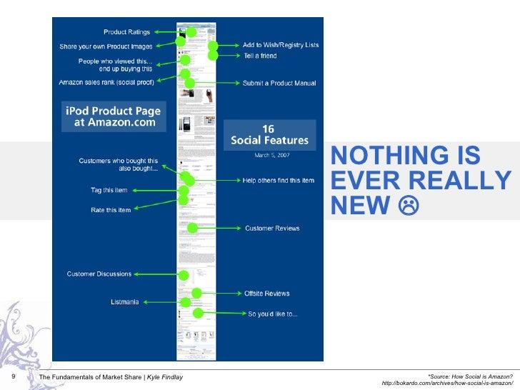 *Source:  How Social is Amazon? http://bokardo.com/archives/how-social-is-amazon/ NOTHING IS EVER REALLY NEW  