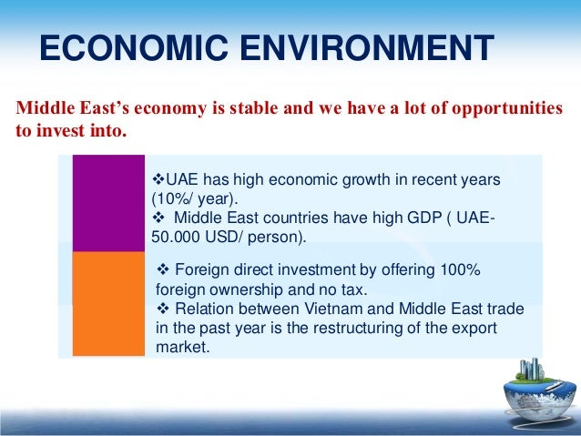 Low Oil Price and Its Impact on FDI in MENA