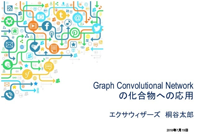 2018 7 19 Graph Convolutional Network