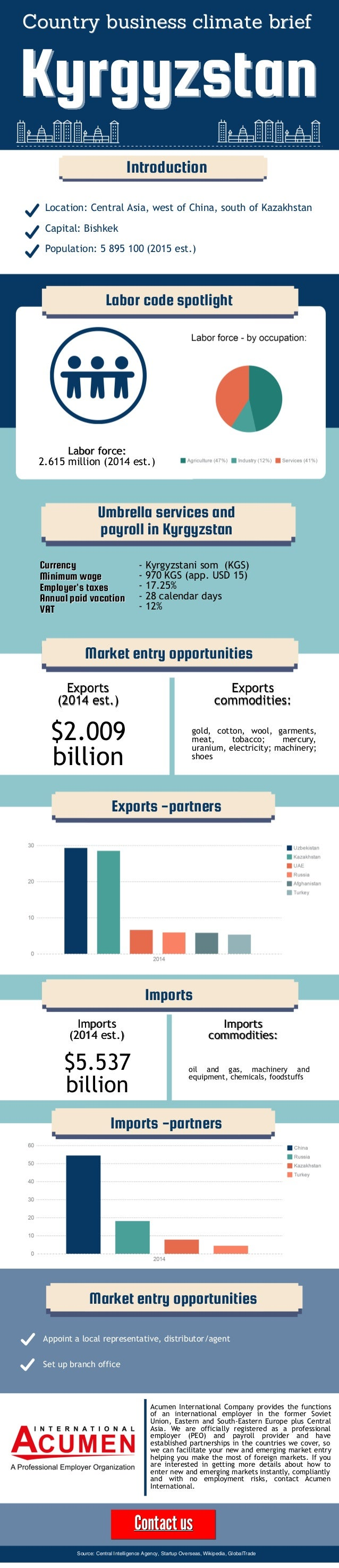 Kyrgyzstan Country business climate briefCountry business climate brief Location: Central Asia, west of China, south of Ka...