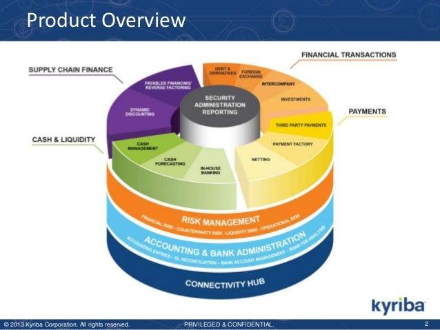 Kyriba   dd webinar ss Slide 2