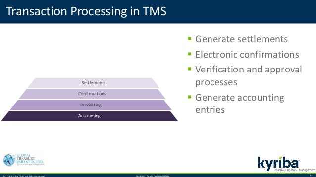 © 2016 Kyriba Corp. All rights reserved. PROPRIETARY & CONFIDENTIAL. 12 Transaction Processing in TMS  Generate settlemen...