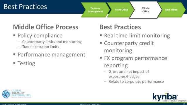 © 2016 Kyriba Corp. All rights reserved. PROPRIETARY & CONFIDENTIAL. 18 Best Practices Middle Office Process  Policy comp...