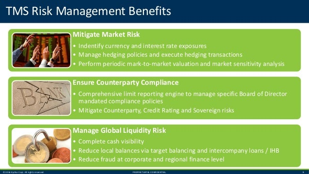 © 2016 Kyriba Corp. All rights reserved. PROPRIETARY & CONFIDENTIAL. 8 TMS Risk Management Benefits Mitigate Market Risk •...