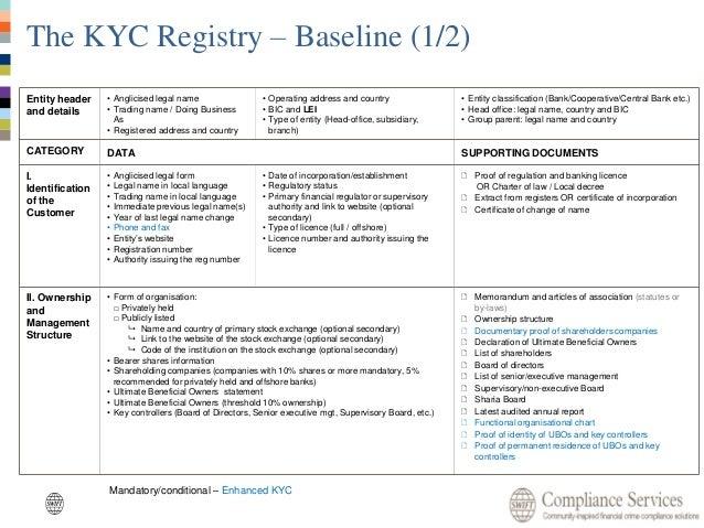 KYC Registry - Julien Laurent