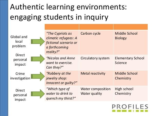 """Authentic learning environments:  engaging students in inquiry  """"The Cypriots as  climatic refugees: A  fictional scenario..."""