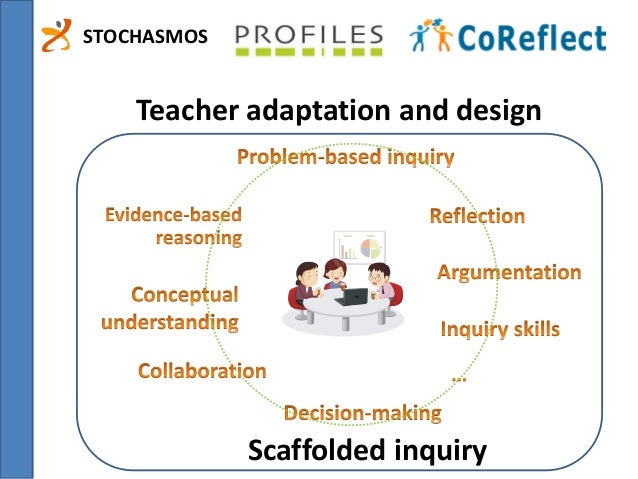 STOCHASMOS  Teacher adaptation and design  Scaffolded inquiry