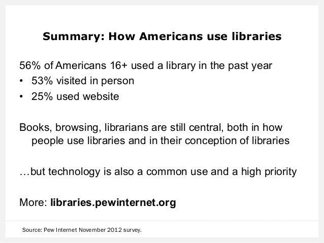 Should libraries… Should definitely do  Should maybe do  Should definitely not do  Coordinate more with schools  85  Free ...