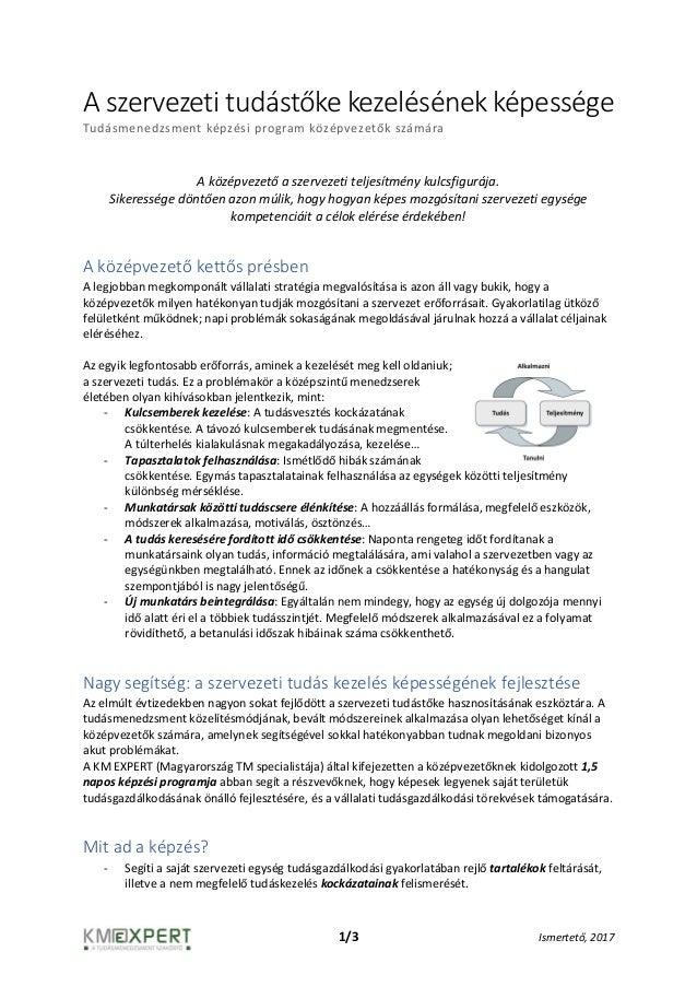 1/3 Ismertető, 2017 A szervezeti tudástőke kezelésének képessége Tudásmenedzsment képzési program középvezetők számára A k...